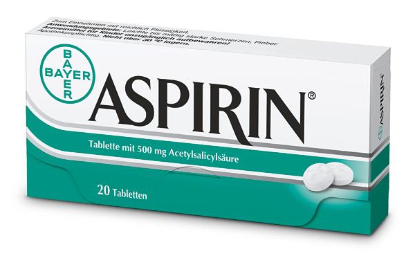 Mayıs Ayında Yaşanmış Tarihi Olaylar-Aspirin
