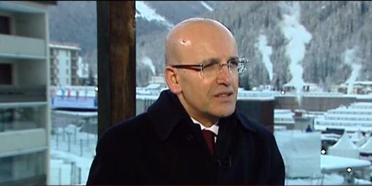 Davos Zirvesi