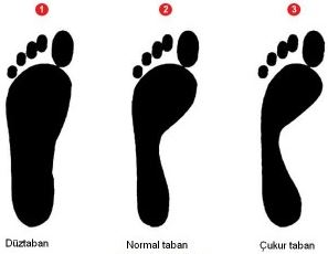 ayak-tabanlari