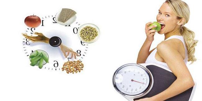 Kolay Kilo Verdiren Tavsiyeler-Yemek Yeme Yöntemi