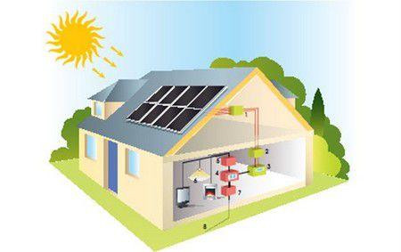 gunes-enerjisi-elektrik-sistemi