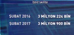 issiz-sayisi2017