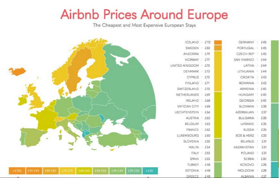 airbnb-ev-kiralari