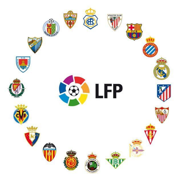 Uefa Ülke Sıralaması 2019 Mart