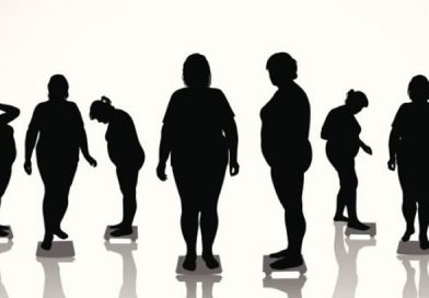 Dünya Obezite Sıralaması