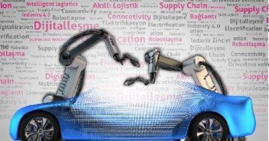 Otomotiv Sektöründe Girişimcilik Gelişmeleri