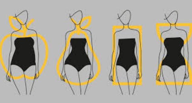 Vücut Tipleri Nelerdir? Vücut Tipine Göre Öneriler