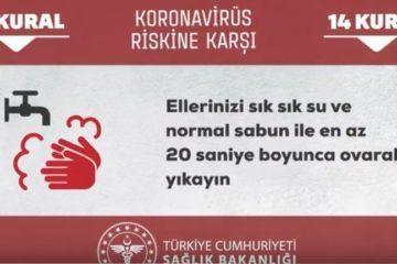 Yeni Koronavirüs Hastalığı Riskine Karşı