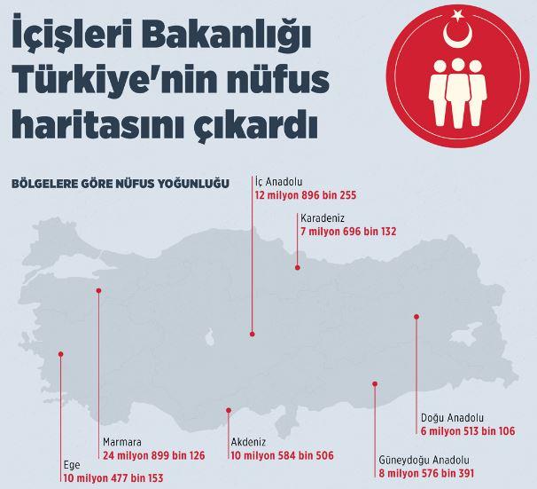 İçişleri Bakanlığı Tarafından 2021 Türkiye'nin Nüfus Haritası